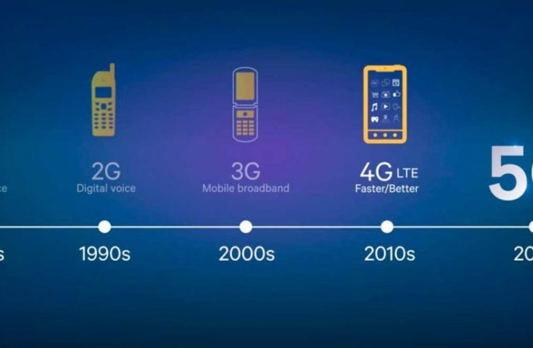 ¿Cuál es la diferencia entre las Tecnologias 3G, 4G y 5G? Necesidad o Demanda.